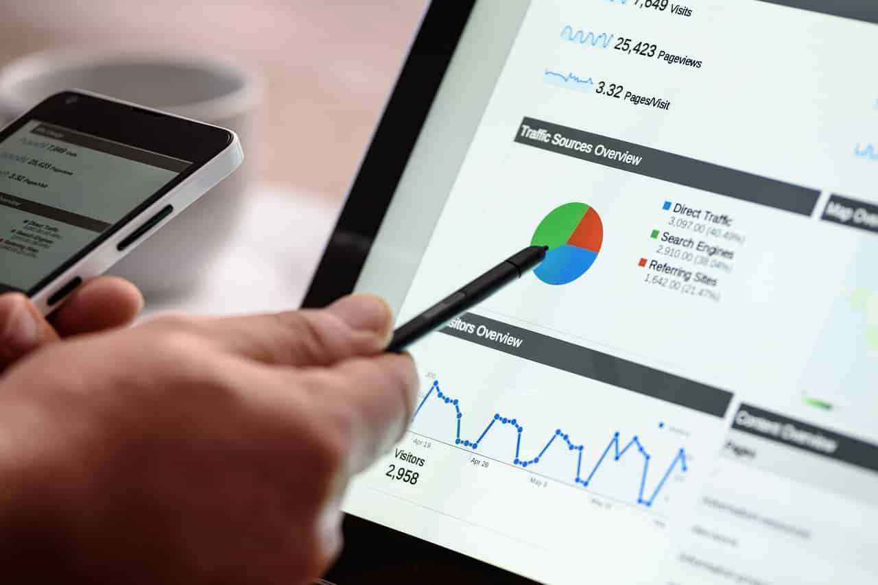 Best SEO Services in San Francisco, California